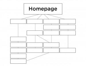 Site Arhitectura